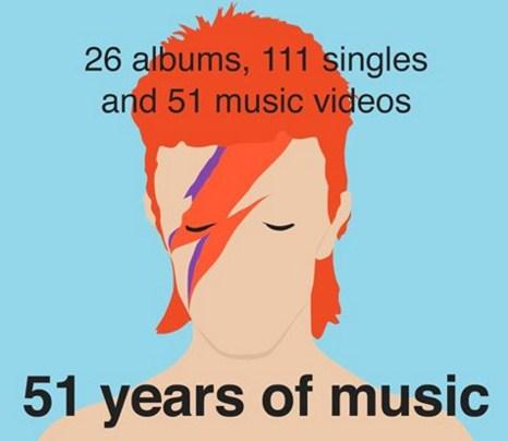 Imagenes para despedir a David Bowie