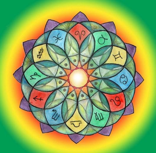 Mandalas con los signos del zodíaco
