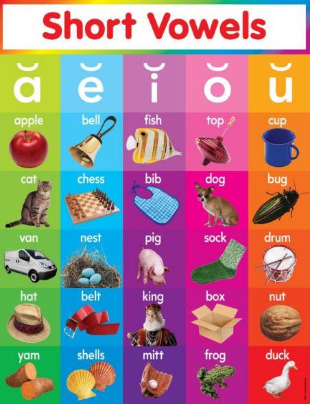 las vocales en ingles para niños